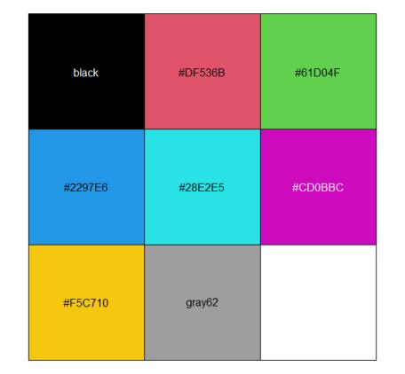R version 4.0.0 color palette